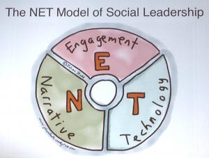 NET (Stodd)