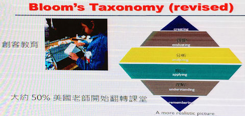 Bloom's Taxonomy (Lijie Chin, 2016)