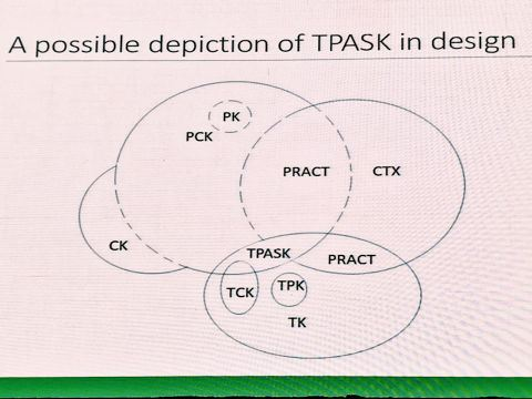 A possible depiction of TPASK in design